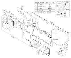 Murray riding lawn mower wiring diagram