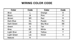 wiring diagram color symbols wiring wiring diagrams online diagram color symbols wiring wiring diagrams online