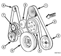 dodge truck diagram for a serpentine belt diesel