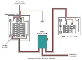 transfer switch wiring schematic blonton com Dpdt Switch Wiring Diagram To Two Loads reliance generator transfer switch wiring diagram wiring diagram SPDT Switch Wiring Diagram