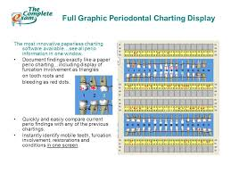 Total Dental Software All Inclusive Patient Charting And
