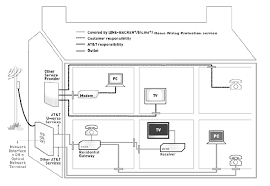 terms of service legal policy center at&t Uverse Nid Wiring Diagram diagram of home wiring layout uverse nid wiring diagram