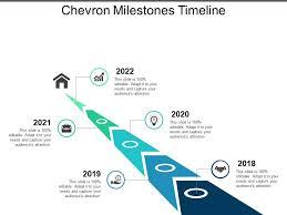 Chevron Milestones Timeline Presentation Powerpoint Images