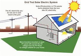 solar installation d tech electrical solar power for home 600