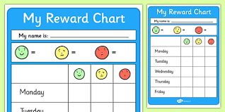 Free Editable Reward Chart Teacher Made