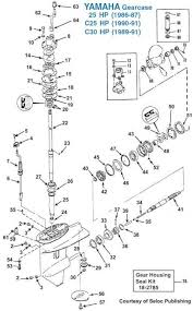 yamaha outboard parts. yamaha 25, 30 hp gearcase exploded view outboard parts