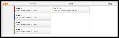 Angular 5 Kanban Quick Start Project Daypilot Code