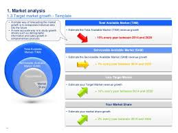 industry analysis template market competitor analysis template in ppt