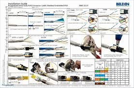 cat6 cable wiring diagram wiring diagram cat6 cable wiring diagram cat 6 wiring diagram for wall plates 6r