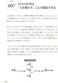 Powerpoint資料作成 プロフェッショナルの大原則 松上 純一郎 本