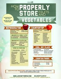 How To Properly Store Fruit And Vegetables