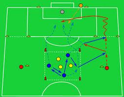 Схема игры в мини футболе реферат на тему футбол евро
