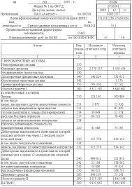 Управленческая бухгалтерская отчетность в с ru