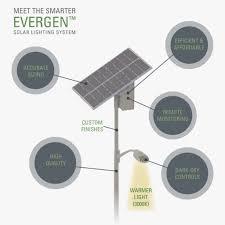 Solar Lighting System Supplier Buy Cheap Solar Led Street Lights From Best Lighting