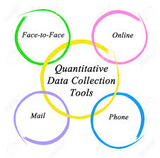 Quantitative Data Collection Tools Stock Photo Picture And Royalty