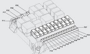 fiat fiorino mk3 fiat qubo from 2007 fuse box diagram auto fiat fiorino mk3 fiat qubo from 2007 fuse box diagram