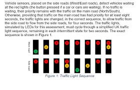 Design Traffic Light System Design A Traffic Light Controller System That Has
