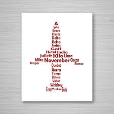 Pdf drive investigated dozens of problems and listed the biggest global issues facing the world today. Phonetic Alphabet Airplane Printable Art In Red Digital Etsy