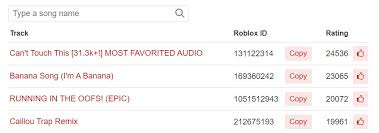 As we've got you all in this page. Roblox Music Codes Complete List Of Over 600 000 For June 2021 Super Easy