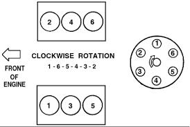 spark plug wiring diagram dodge ram 5 9 spark 1998 dodge durango spark plug wire diagram questions on spark plug wiring diagram dodge ram
