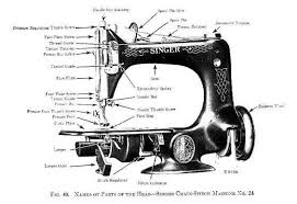 Where To Buy Singer Sewing Machine Parts