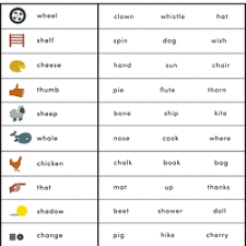 The lanternfish phonics resource section has greatly expanded. Phonics Worksheets Free Printables Education Com