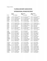 International - Florida Archery Association