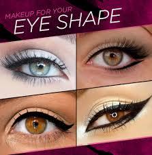 makeup eye shape 2 1387908156 jpg