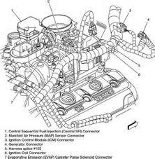 similiar chevy 4 3 vortec engine diagram keywords temperature sensor for chevy 4 3 vortec engine diagram on 2002 chevy