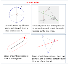 the following diagrams give the locus of a point that satisfy some conditions scroll down the page for more examples and solutions locus of points