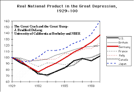 the impact of the great depression on fall  gd chart 1