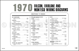 1970 falcon, fairlane, torino, ranchero, montego and cyclone 1970s Ford Wiring Diagram table of contents page 1970 ford f 150 wiring diagram