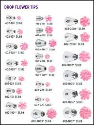 Ateco Chart For Drop Flower Decorating Tips In 2019 Cake
