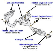 daewoo o sensor wiring daewoo automotive wiring diagrams o2 sensor location 1 sensor 1 suzuki forenza