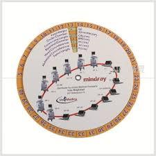 Kearing Pregnancy Wheel And Ovulation Calendar Plastic Pregnancy Wheel Chart Sc21 Buy Plastic Pregnancy Wheel Chart Small Plastic Wheels Casters And