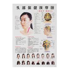 Acupuncture Facelift Points Chart Us 6 67 26 Off 7pcs Set Acupuncture Massage Point Map Chinese English Meridian Acupressure Points Posters Chart Wall Map For Medical Teaching In