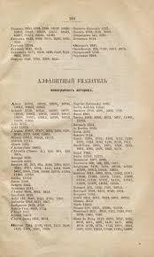 Страница:Систематический указатель статей в периодических изданиях с ...