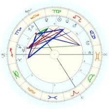 Osbourne Aimee Astro Databank