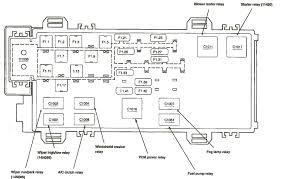 2001 ford explorer xlt fuse box diagram wiring diagrams 2001 dodge caravan radio fuse at 2002 Dodge Grand Caravan Fuse Box Diagram