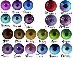Hetalia Characters Eyes Colour Hetalia Eye Color Chart