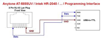 how to build a homebrew programming cable for a anytone at 5888uv schematic program cable anytone at 5888uv intek hr 2040 polmar db