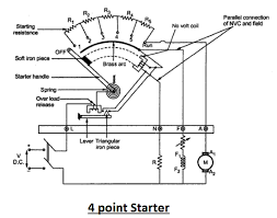 dc motor starting two and three point starter the electrical three point starter