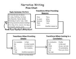 Chart Narrative Examples Narrative Writing Flow Chart