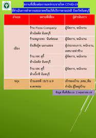 The Pizza Company Lotus Chanthaburi - Posts