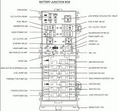 2001 ford taurus wiring diagram ford schematics and wiring diagrams 2003 ford taurus fuse box location at 2006 Ford Taurus Fuse Box Diagram