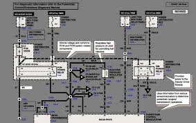 1999 ford f350 where can i get an ecm wiring diagram graphic