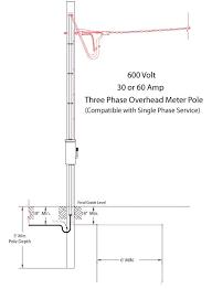 meter poles sumter emc meter pole three phase overhead 30 60 amp