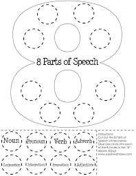 d7649a19ac0b648f81546af37db170ad cycle conversation 25 best ideas about 8 parts of speech activities on pinterest on antecedent worksheets