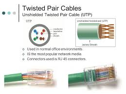 showing post media for symbol for twisted pair cable wiring diagram symbol twisted pair jpg 960x720 symbol for twisted pair cable