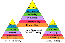 A Critical Thinking Activity  PPT and Question Cards  SlidePlayer